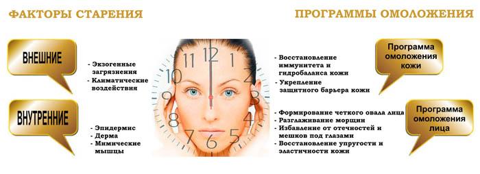 маска для лица сухой кожи кому за 50